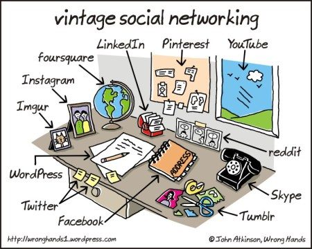 Vintage Social Networking cartoon - SocialMediaTAB.com